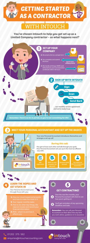 Onboarding for newbies infographic